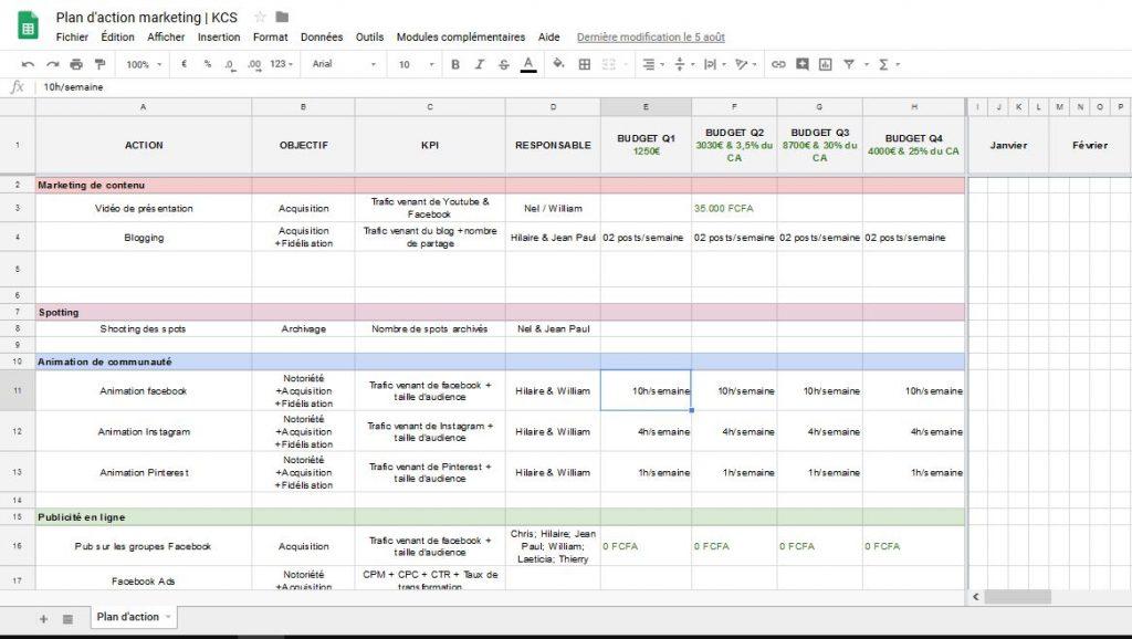 Formation Concevez Comme Un Pro Le Plan Marketing De Votre Projet Partie 2 Gitech Consulting